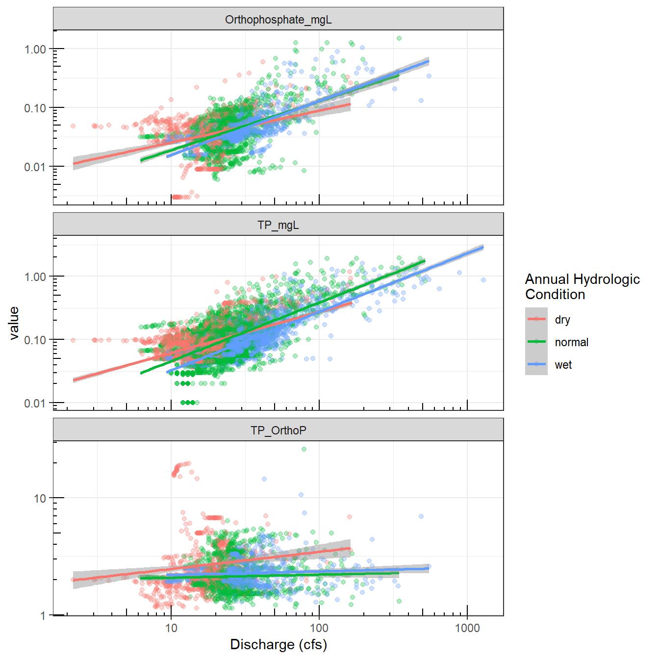 Beyond Basic R – Data Munging | R-bloggers