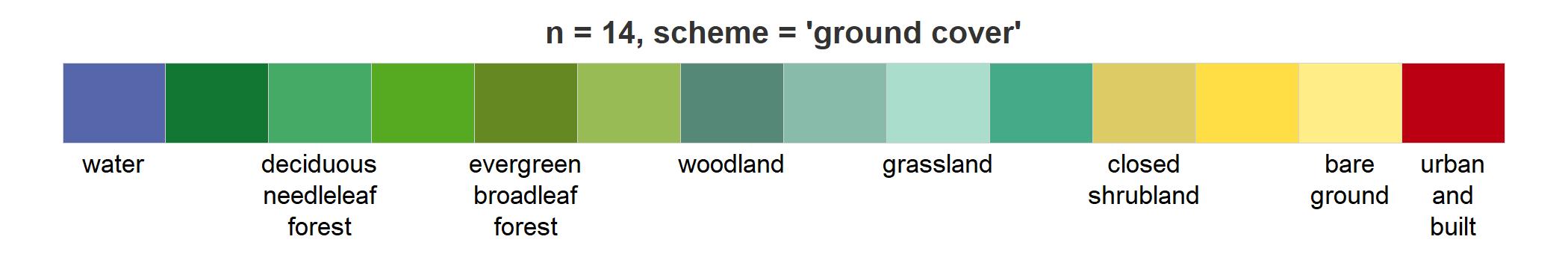 Land cover color scheme