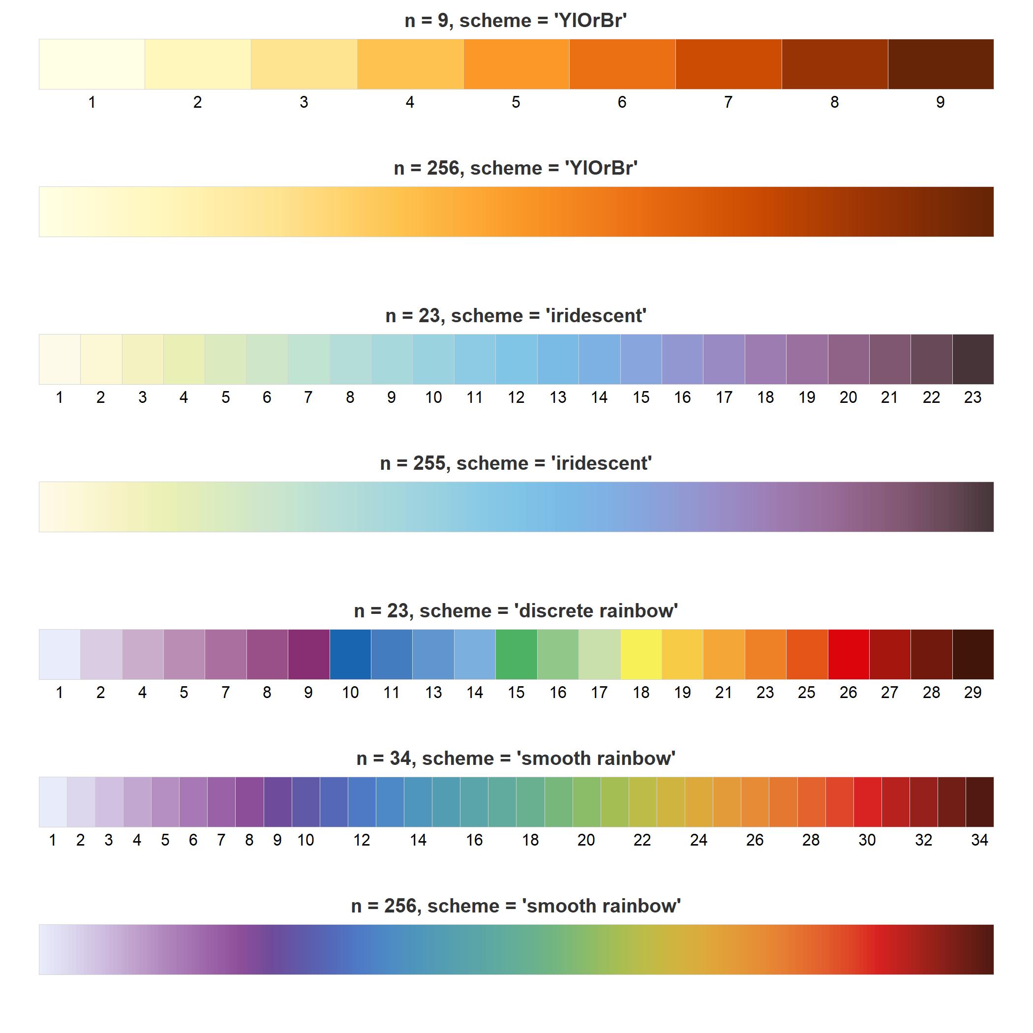 color schemes tol color schemes r bloggers