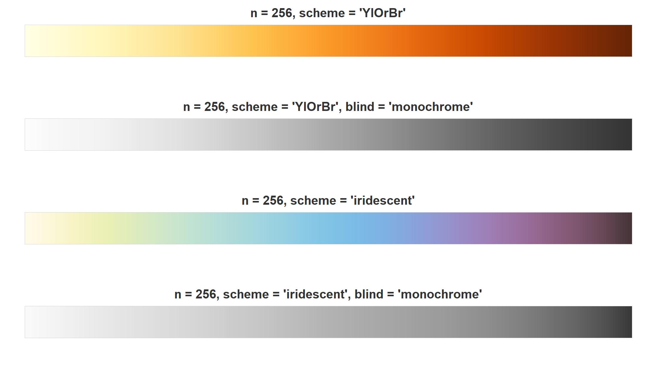 Prepare YlOrBr scheme for gray-scale conversion.